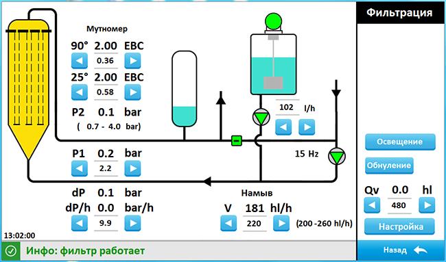 Варианты автоматизации кизельгурового фильтра FKSV -  Базовый вариант