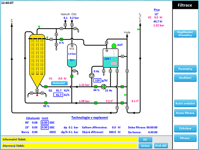 Svíčkový křemelinový filtr FKS - plný automat