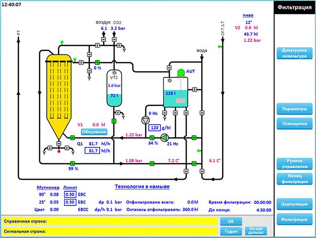 Варианты автоматизации кизельгурового фильтра FKSV - Полная автоматизация фильтра FKSV