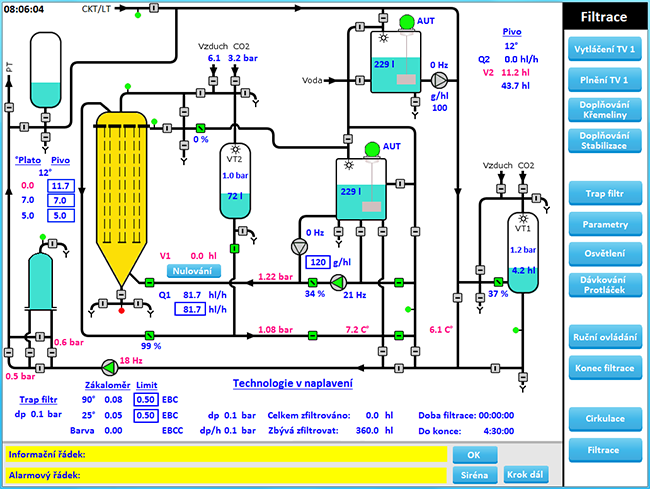 Plná automatizace příkladové filtrační sestavy s křemelinovým filtrem FKSV
