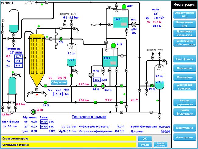 Варианты автоматизации кизельгурового фильтра FKSV - Полная автоматизация примера фильтра FKSV
