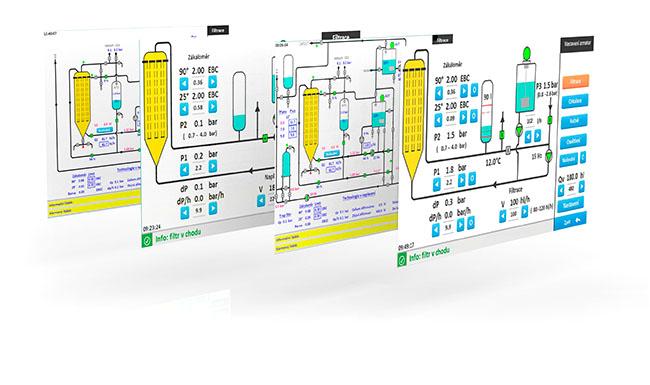 možnosti automatizace svíčkových křemelinových filtrů