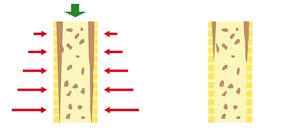 znášení crossflow membrány