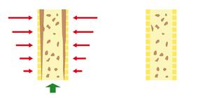 zanášení crossflow membrány u systému s reverzním tokem