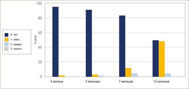 https://filtrace.com/obrazky/rusky/graf_mikrofiltrace_piva_obrazek3_rusky.jpg
